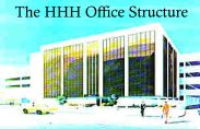 The HHH Office Structure